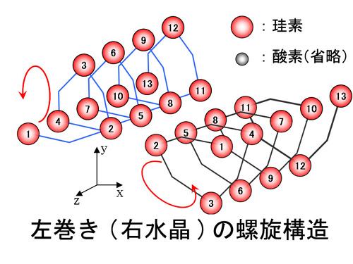 螺旋構造2-2.jpg
