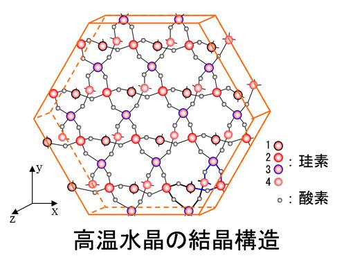 高温水晶-2.jpg